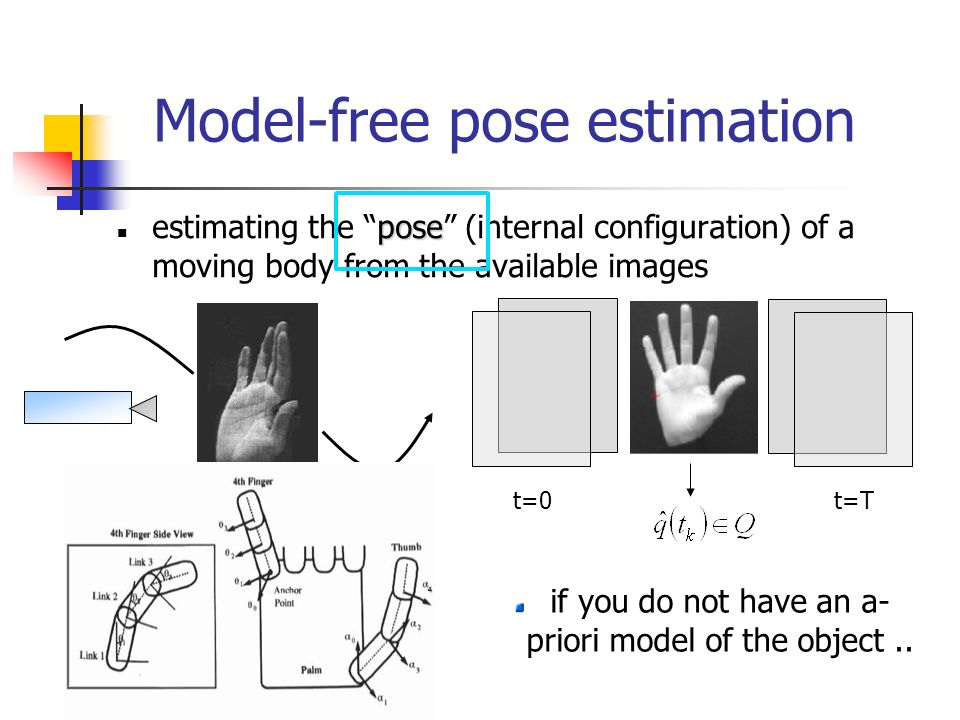 Model-free pose estimation pose estimating the pose (internal configuration) of a moving body from the available images t=0t=T if you do not have an a- priori model of the object..