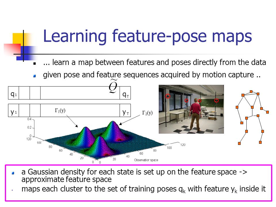 Learning feature-pose maps...