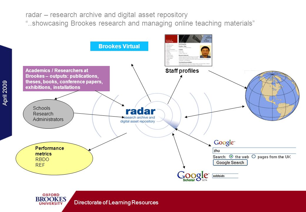 Directorate of Learning Resources 4: Display the data