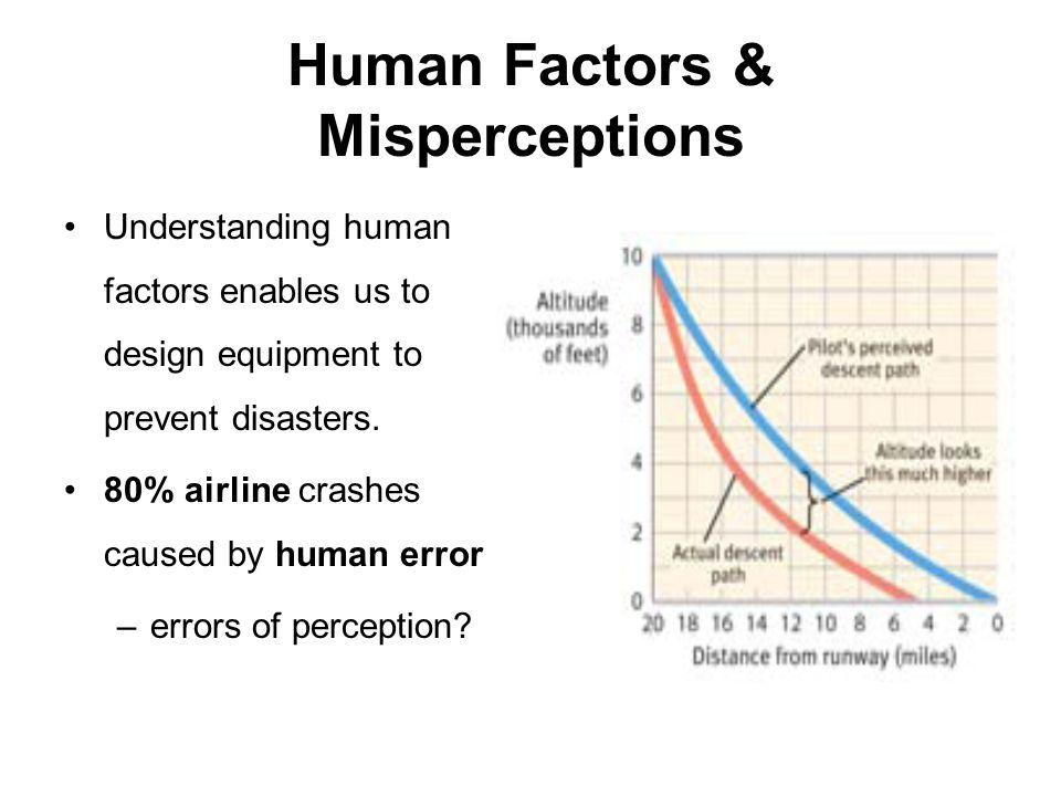 Human Factors & Misperceptions Understanding human factors enables us to design equipment to prevent disasters.