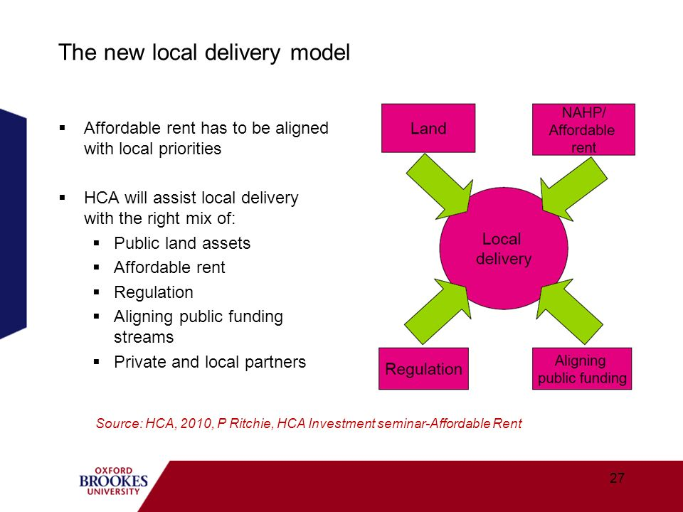 The new local delivery model Affordable rent has to be aligned with local priorities HCA will assist local delivery with the right mix of: Public land