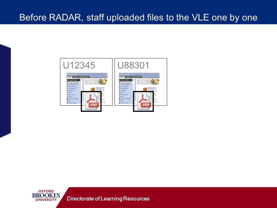 Directorate of Learning Resources U88301U12345 B efore RADAR, staff uploaded files to the VLE one by one
