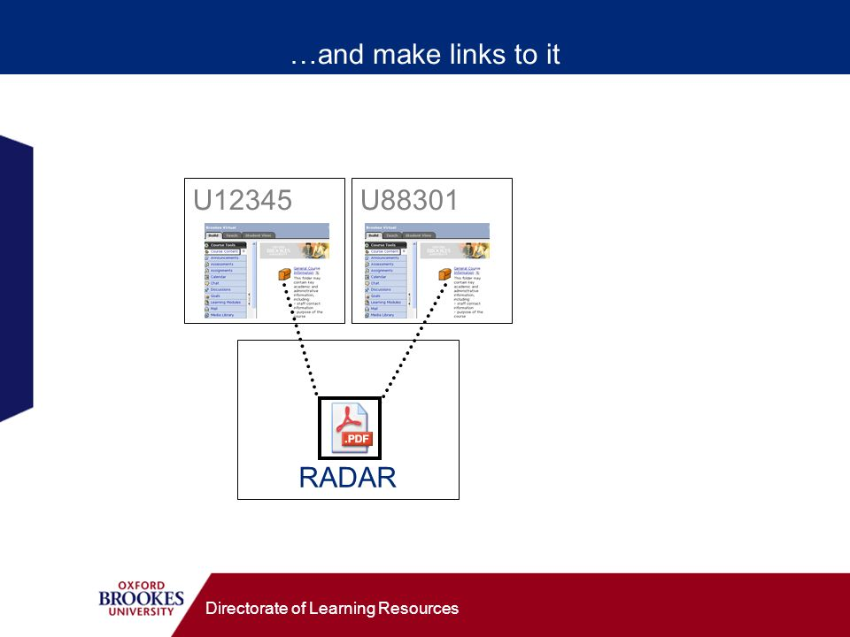 Directorate of Learning Resources U12345U88301 RADAR …and make links to it