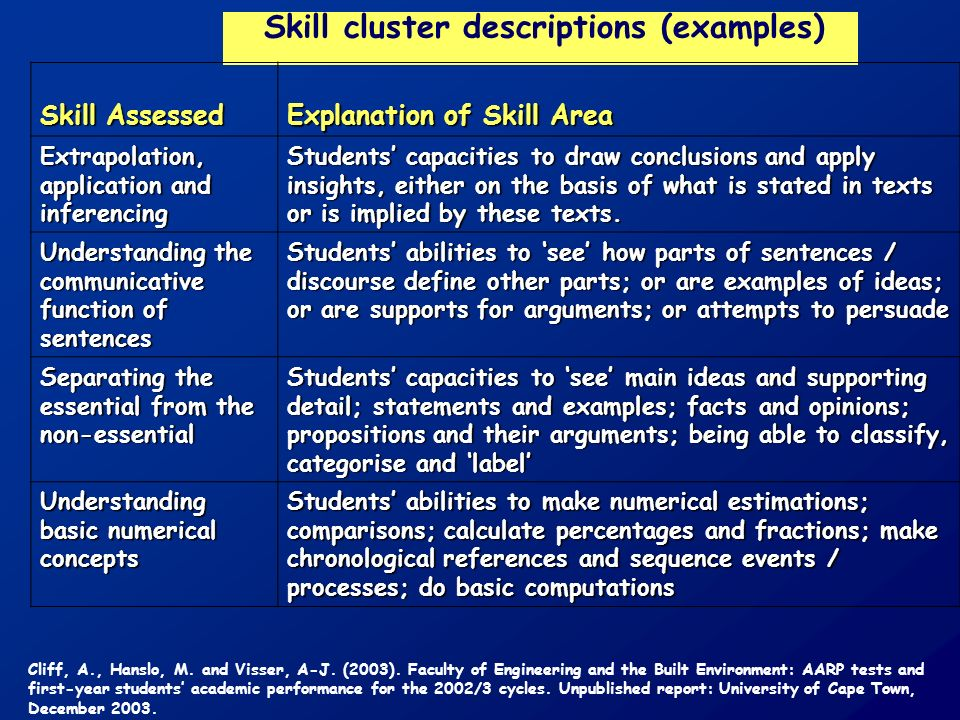 Skill cluster descriptions (examples) Skill Assessed Explanation of Skill Area Extrapolation, application and inferencing Students capacities to draw conclusions and apply insights, either on the basis of what is stated in texts or is implied by these texts.
