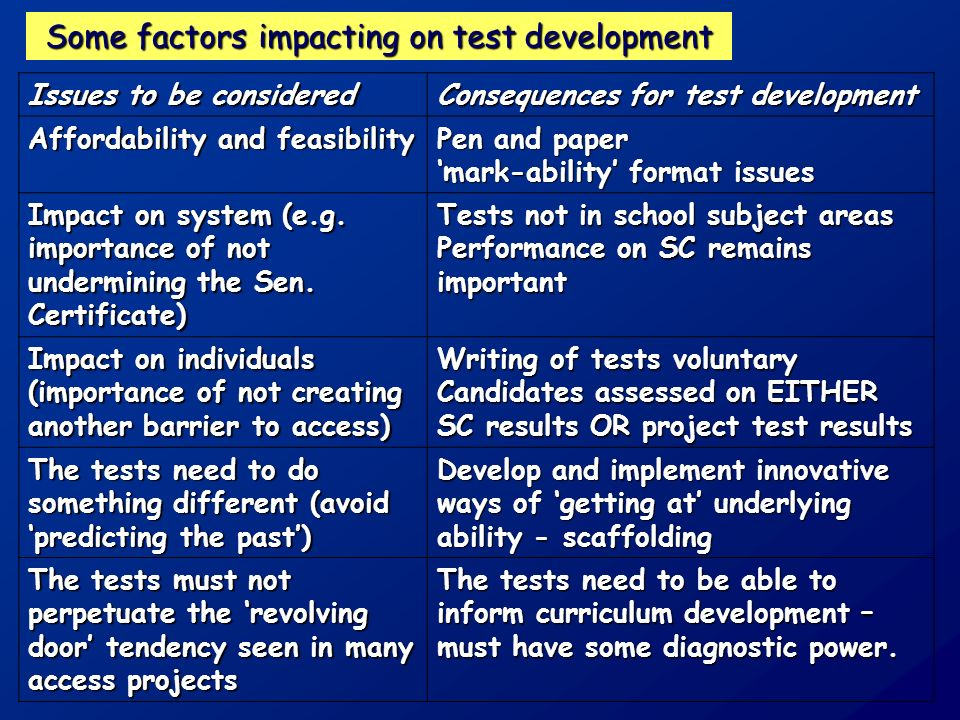 Some factors impacting on test development Some factors impacting on test development Issues to be considered Consequences for test development Afford