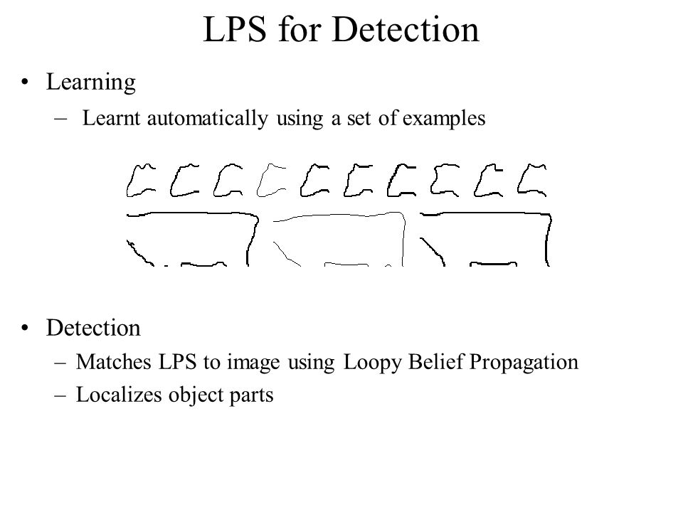 LPS for Detection Learning – Learnt automatically using a set of examples Detection –Matches LPS to image using Loopy Belief Propagation –Localizes object parts