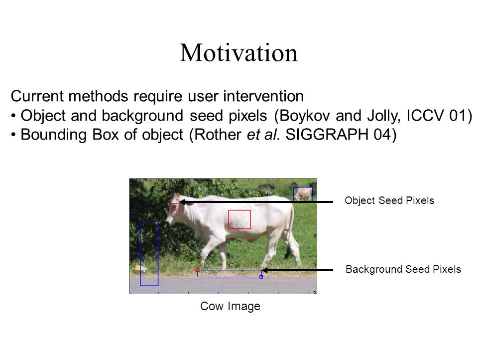 Thoughts Object models can help segmentation. But good models hard to obtain.
