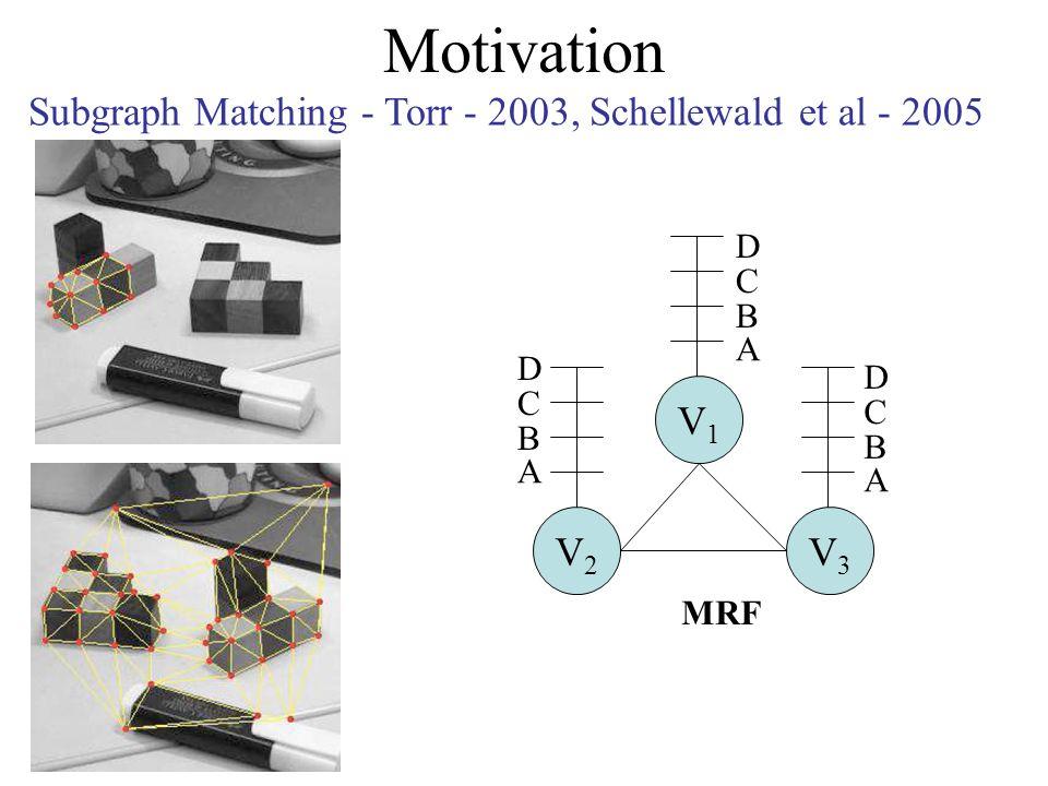 Motivation V2V2 V3V3 V1V1 MRF A B C D A B C D A B C D Subgraph Matching - Torr - 2003, Schellewald et al - 2005