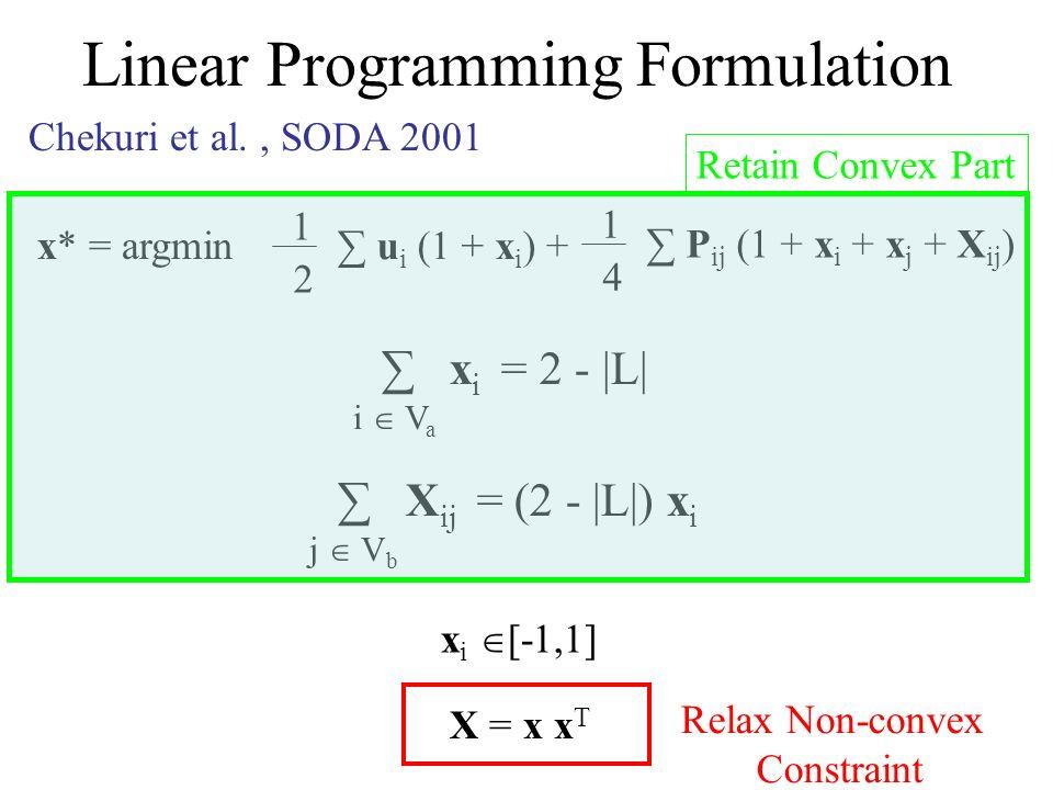 Linear Programming Formulation x* = argmin 1 2 u i (1 + x i ) + 1 4 P ij (1 + x i + x j + X ij ) x i = 2 - |L| i V a X ij = (2 - |L|) x i j V b x i [-1,1] X = x x T Chekuri et al., SODA 2001 Retain Convex Part Relax Non-convex Constraint