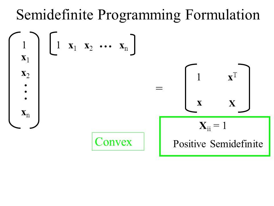 Semidefinite Programming Formulation x1x1 x2x2 xnxn 1...