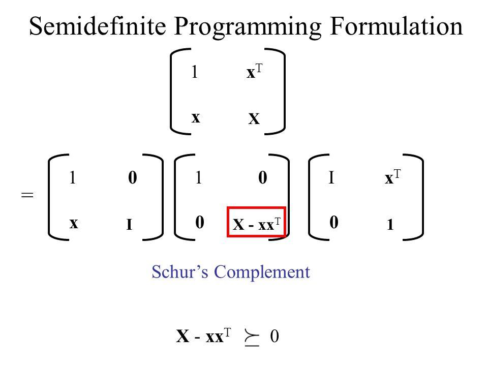Semidefinite Programming Formulation X - xx T 0 1xTxT x X = 10 x I 10 0 X - xx T IxTxT 0 1 Schurs Complement