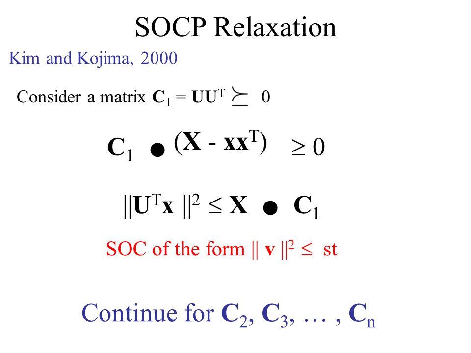SOCP Relaxation Consider a matrix C 1 = UU T 0 (X - xx T ) ||U T x || 2 X.