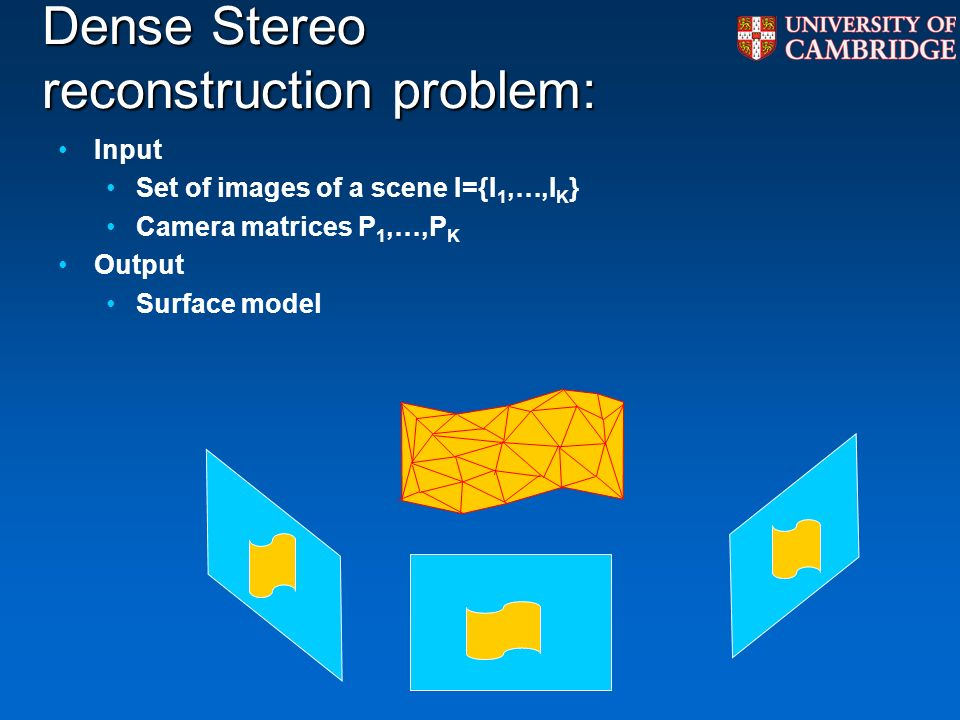 Dense Stereo reconstruction problem: Input Set of images of a scene I={I 1,…,I K } Camera matrices P 1,…,P K Output Surface model