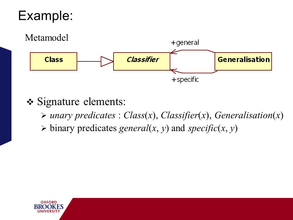 Example: Signature elements: unary predicates : Class(x), Classifier(x), Generalisation(x) binary predicates general(x, y) and specific(x, y) Metamodel