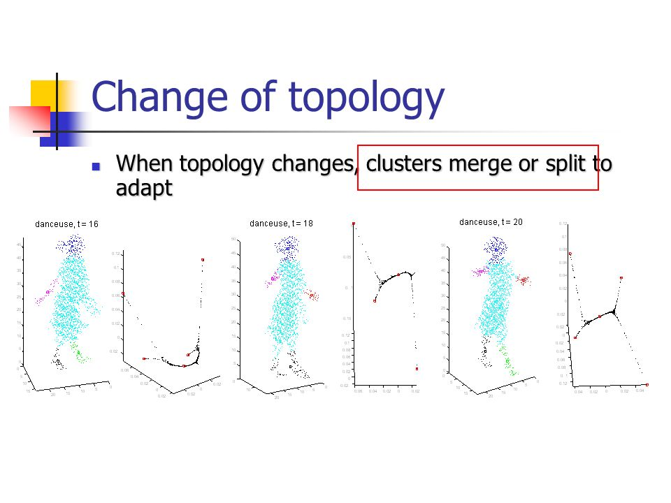 Change of topology When topology changes, clusters merge or split to adapt When topology changes, clusters merge or split to adapt