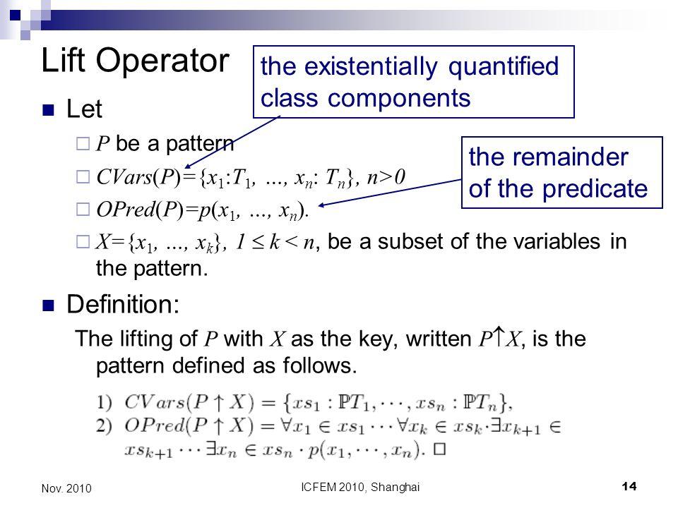 ICFEM 2010, Shanghai14 Nov. 2010 Lift Operator Let P be a pattern CVars(P)={x 1 :T 1, …, x n : T n }, n>0 OPred(P)=p(x 1, …, x n ). X={x 1, …, x k },