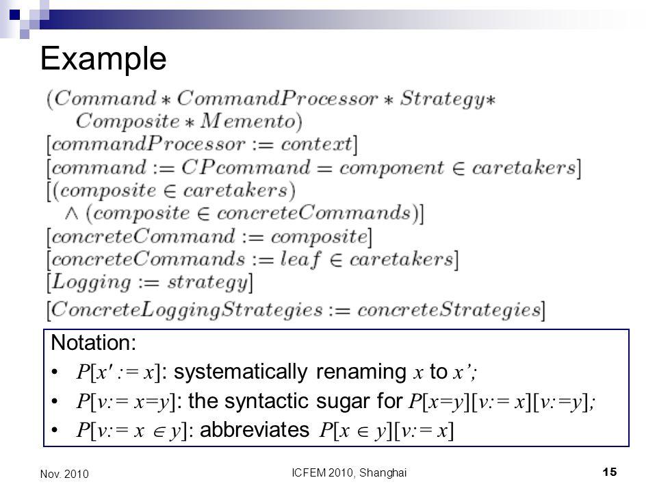 ICFEM 2010, Shanghai15 Nov. 2010 Example Notation: P[x' := x] : systematically renaming x to x; P[v:= x=y] : the syntactic sugar for P[x=y][v:= x][v:=