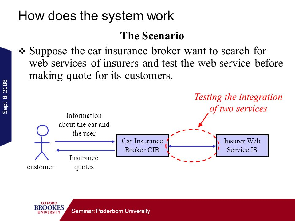 Sept. 8, 2008 Seminar: Paderborn University How does the system work The Scenario Suppose the car insurance broker want to search for web services of
