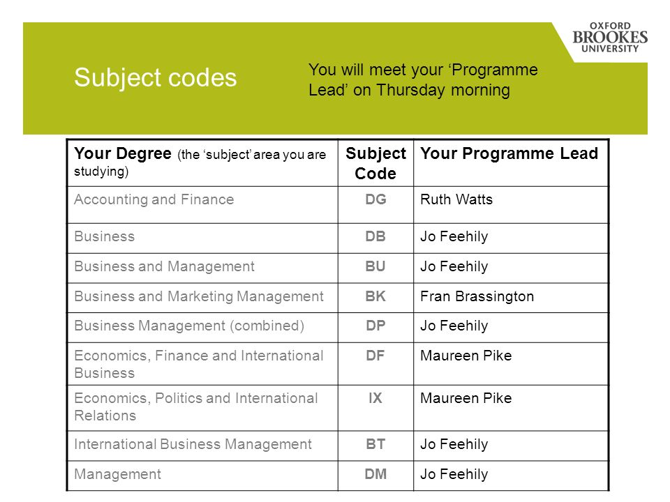 Subject codes Your Degree (the subject area you are studying) Subject Code Your Programme Lead Accounting and FinanceDGRuth Watts BusinessDBJo Feehily