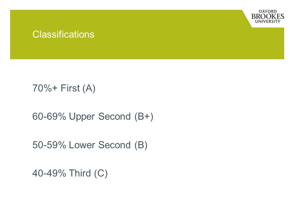 Classifications 70%+ First (A) 60-69% Upper Second (B+) 50-59% Lower Second (B) 40-49% Third (C)