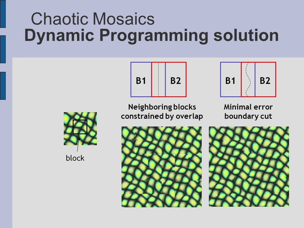 Dynamic Programming solution block B1 B2 Neighboring blocks constrained by overlap B1B2 Minimal error boundary cut Chaotic Mosaics