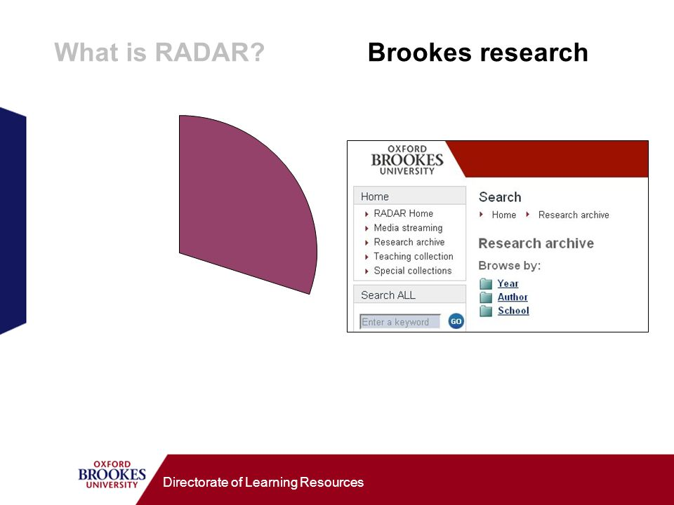 Directorate of Learning Resources What is RADAR Brookes research