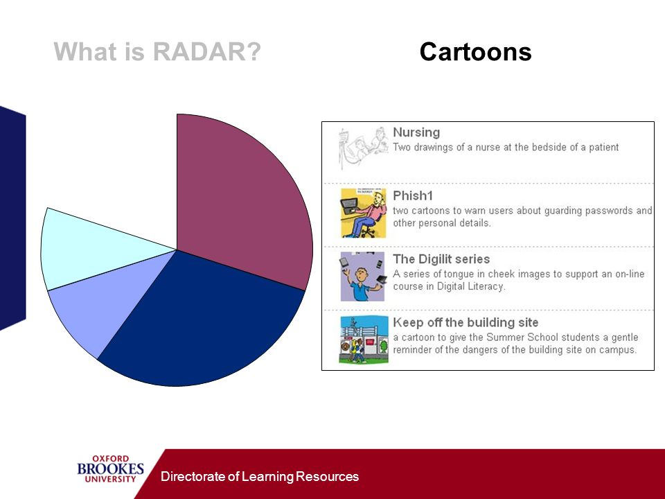Directorate of Learning Resources What is RADAR Cartoons