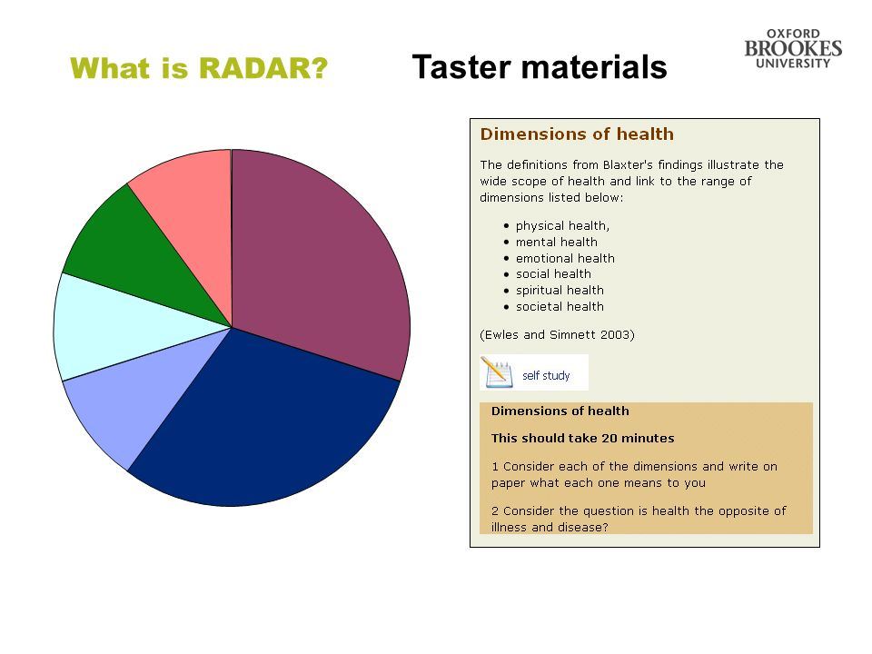 Directorate of Learning Resources What is RADAR? Taster materials
