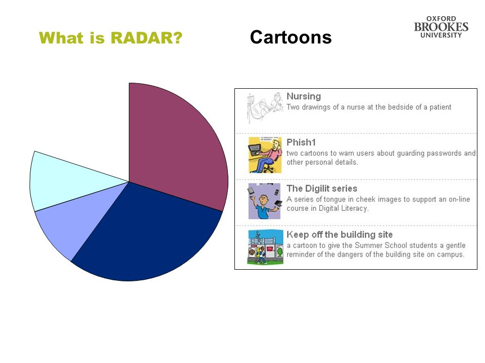 Directorate of Learning Resources What is RADAR? Cartoons
