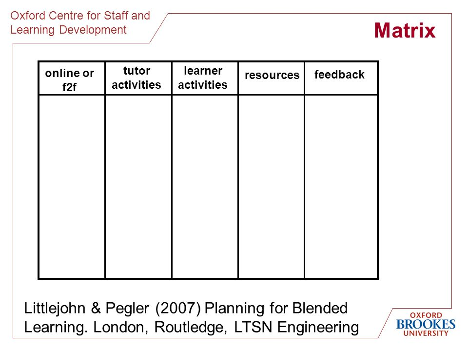 Oxford Centre for Staff and Learning Development Matrix online or f2f tutor activities learner activities resources feedback Littlejohn & Pegler (2007) Planning for Blended Learning.