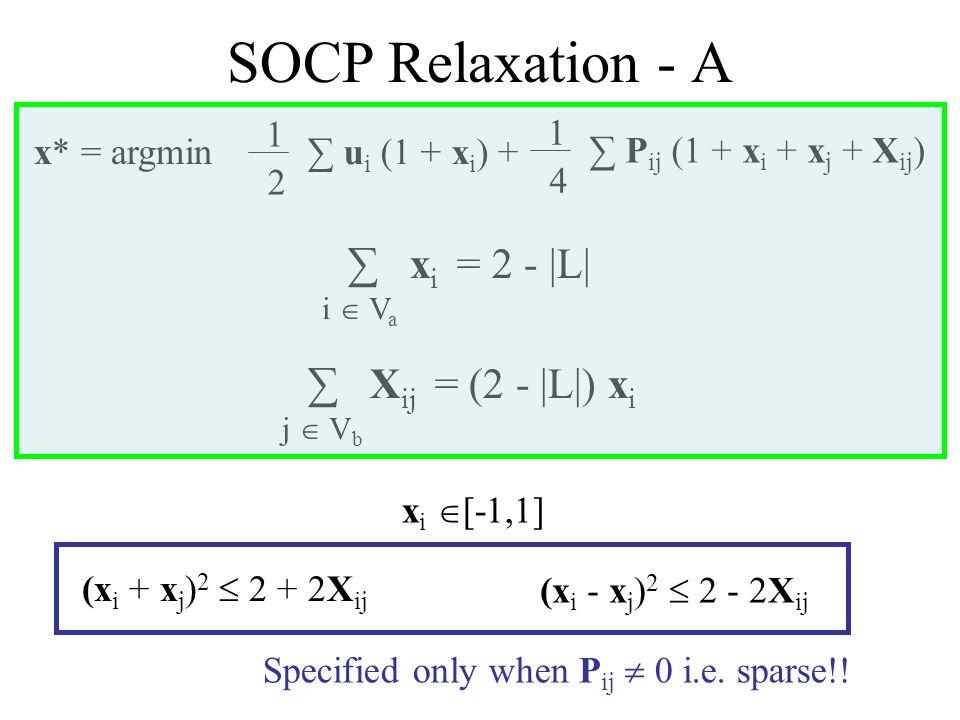 SOCP Relaxation - A x* = argmin 1 2 u i (1 + x i ) + 1 4 P ij (1 + x i + x j + X ij ) x i = 2 - |L| i V a X ij = (2 - |L|) x i j V b x i [-1,1] (x i + x j ) 2 2 + 2X ij (x i - x j ) 2 2 - 2X ij Specified only when P ij 0 i.e.