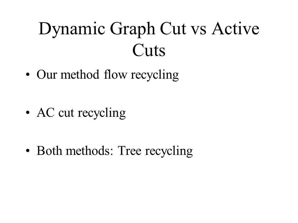 Dynamic Graph Cut vs Active Cuts Our method flow recycling AC cut recycling Both methods: Tree recycling