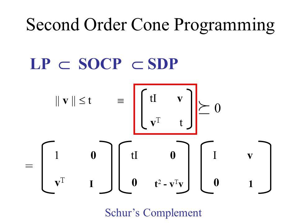 || v || t tIv vTvT t 0 LP SOCP SDP = 10 vTvT I tI0 0 t 2 - v T v Iv 0 1 Schurs Complement