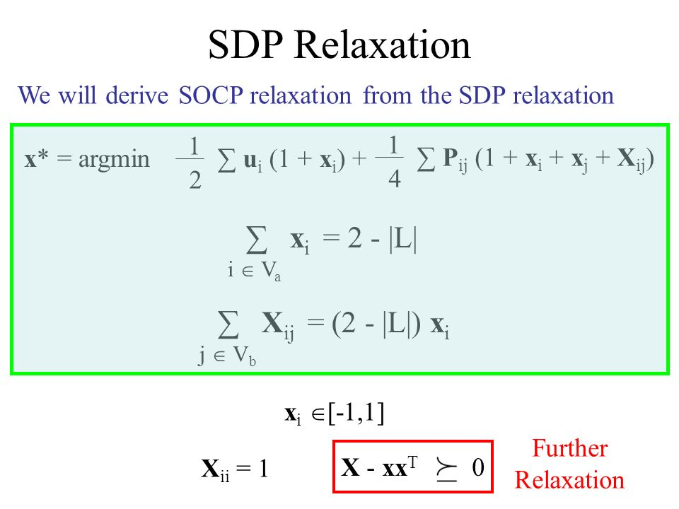 SDP Relaxation x* = argmin 1 2 u i (1 + x i ) + 1 4 P ij (1 + x i + x j + X ij ) x i = 2 - |L| i V a X ij = (2 - |L|) x i j V b x i [-1,1] X ii = 1 X - xx T 0 We will derive SOCP relaxation from the SDP relaxation Further Relaxation