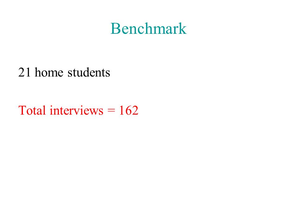Benchmark 21 home students Total interviews = 162