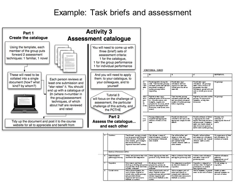 Human Resources Example: Task briefs and assessment