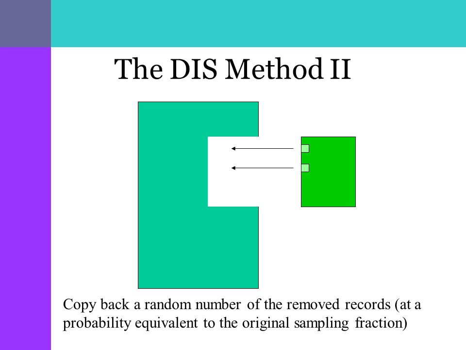 The DIS Method II Copy back a random number of the removed records (at a probability equivalent to the original sampling fraction)