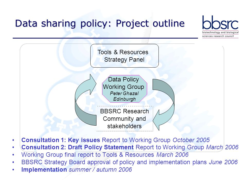 Data sharing policy: Project outline Consultation 1: Key issues Report to Working Group October 2005 Consultation 2: Draft Policy Statement Report to Working Group March 2006 Working Group final report to Tools & Resources March 2006 BBSRC Strategy Board approval of policy and implementation plans June 2006 Implementation summer / autumn 2006 Tools & Resources Strategy Panel Data Policy Working Group Peter Ghazal Edinburgh BBSRC Research Community and stakeholders