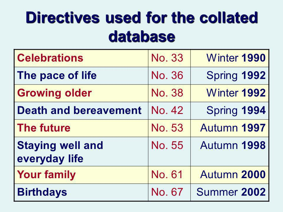 Directives used for the collated database CelebrationsNo. 33Winter 1990 The pace of lifeNo. 36Spring 1992 Growing olderNo. 38Winter 1992 Death and ber