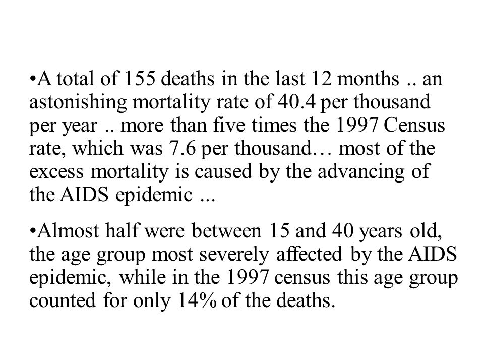 A total of 155 deaths in the last 12 months..
