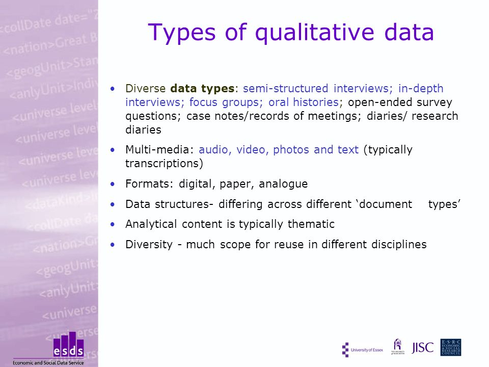 Types of qualitative data Diverse data types: semi-structured interviews; in-depth interviews; focus groups; oral histories; open-ended survey questions; case notes/records of meetings; diaries/ research diaries Multi-media: audio, video, photos and text (typically transcriptions) Formats: digital, paper, analogue Data structures- differing across different document types Analytical content is typically thematic Diversity - much scope for reuse in different disciplines