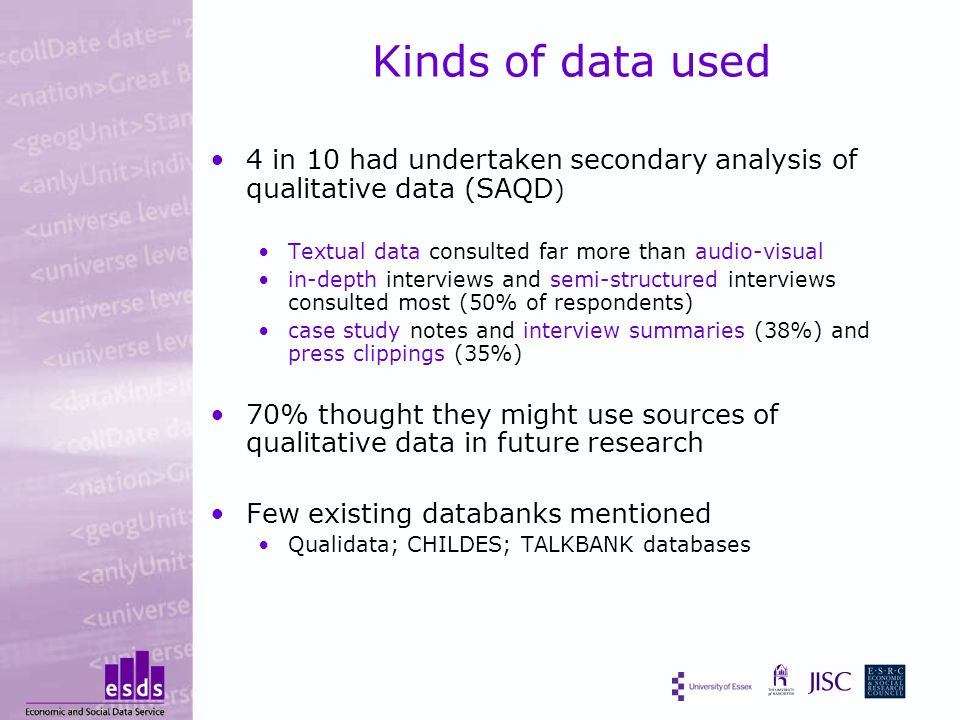 Kinds of data used 4 in 10 had undertaken secondary analysis of qualitative data (SAQD ) Textual data consulted far more than audio-visual in-depth interviews and semi-structured interviews consulted most (50% of respondents) case study notes and interview summaries (38%) and press clippings (35%) 70% thought they might use sources of qualitative data in future research Few existing databanks mentioned Qualidata; CHILDES; TALKBANK databases