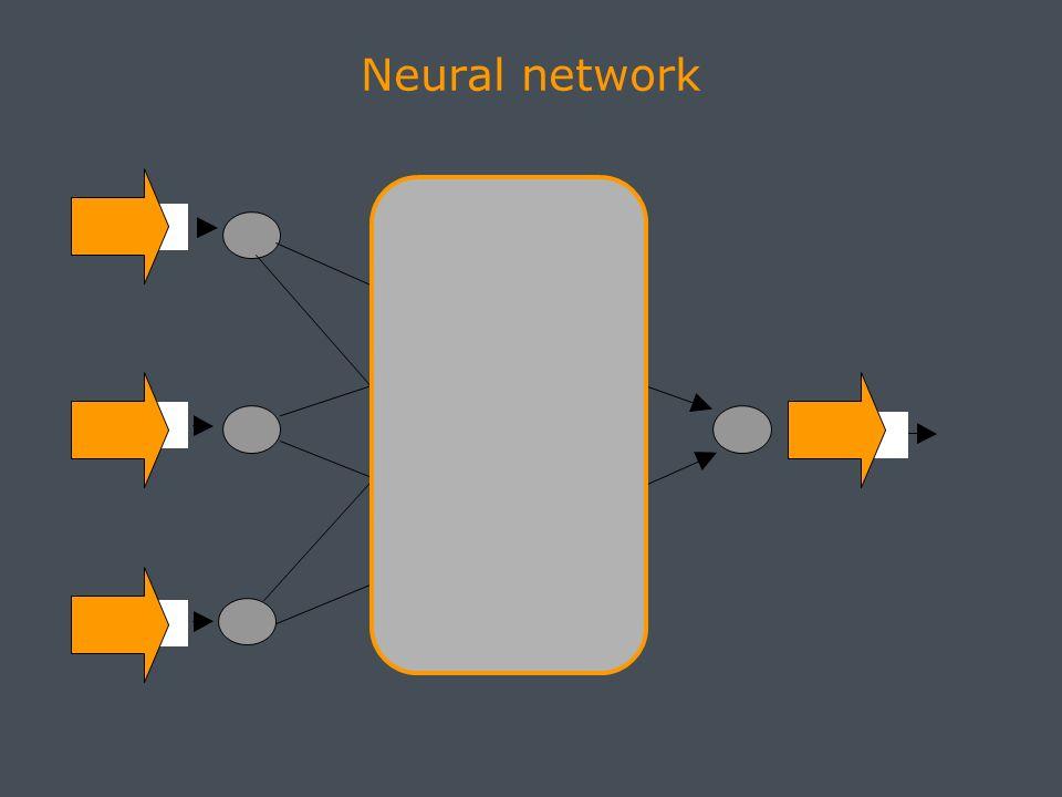 Input-1 Input-2 Input-3 Output-1 Skjult-1 Skjult-2 Neural network