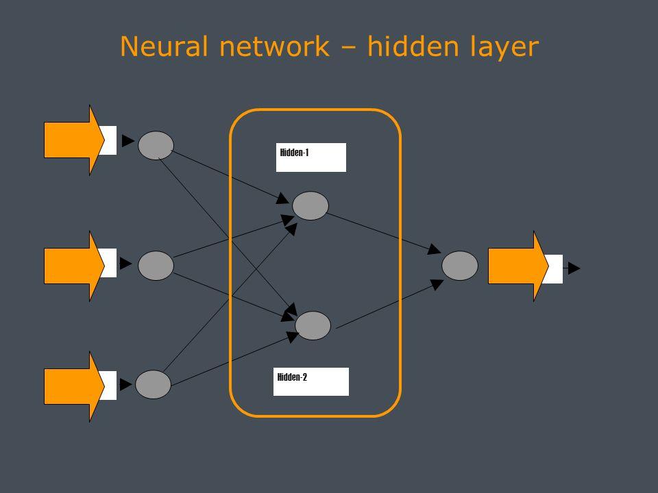 Input-1 Input-2 Input-3 Output-1 Hidden-1 Hidden-2 Neural network – hidden layer