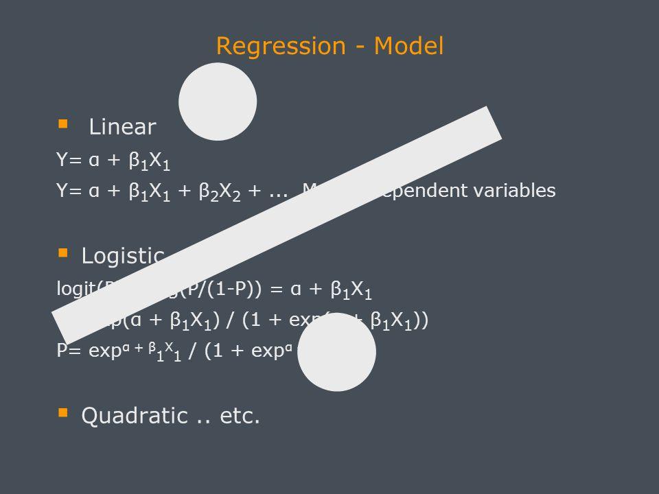 Regression - Model Linear Y= α + β 1 X 1 Y= α + β 1 X 1 + β 2 X 2 +...
