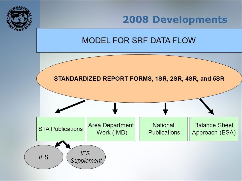 2008 Developments MODEL FOR SRF DATA FLOW STANDARDIZED REPORT FORMS, 1SR, 2SR, 4SR, and 5SR IFS Supplement STA Publications Area Department Work (IMD) National Publications Balance Sheet Approach (BSA)