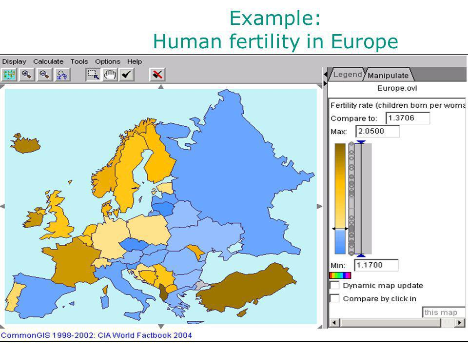 Example: Human fertility in Europe