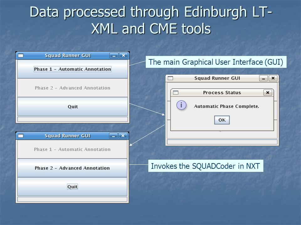 Data processed through Edinburgh LT- XML and CME tools The main Graphical User Interface (GUI) Invokes the SQUADCoder in NXT
