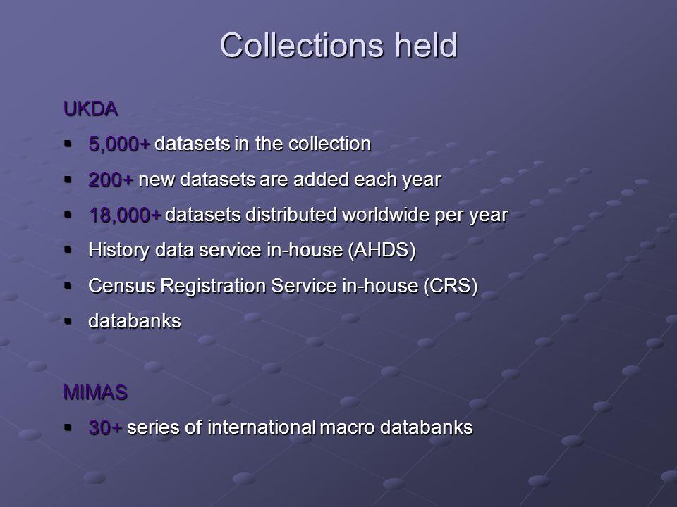 Collections held UKDA 5,000+ datasets in the collection 5,000+ datasets in the collection 200+ new datasets are added each year 200+ new datasets are added each year 18,000+ datasets distributed worldwide per year 18,000+ datasets distributed worldwide per year History data service in-house (AHDS) History data service in-house (AHDS) Census Registration Service in-house (CRS) Census Registration Service in-house (CRS) databanks databanksMIMAS 30+ series of international macro databanks 30+ series of international macro databanks
