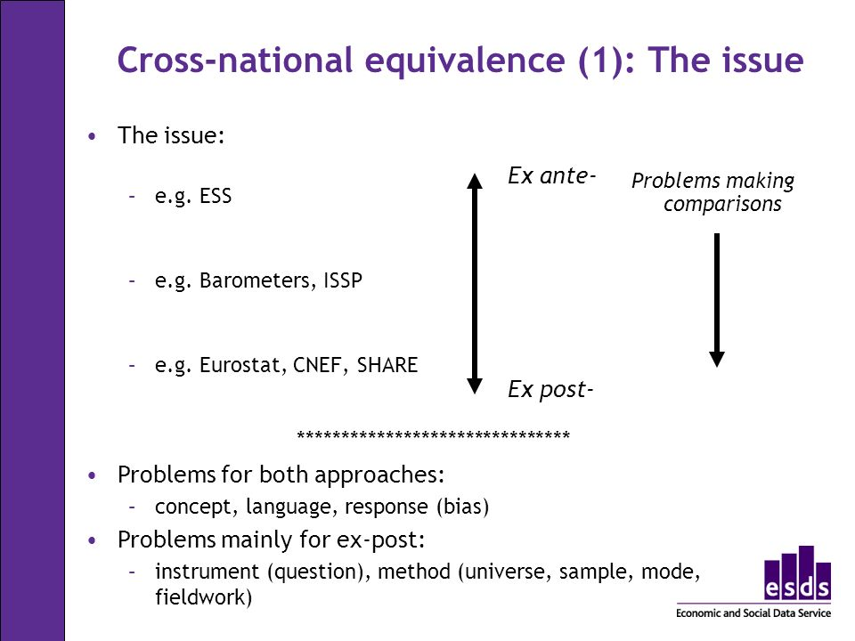 Cross-national equivalence (1): The issue The issue: –e.g.